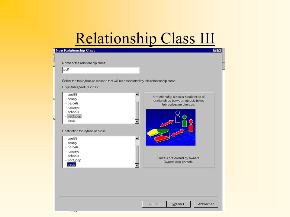 Relationship Class I Symbol für Geodatabase