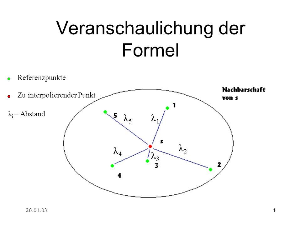 20.01.03Mathias Ott14 Veranschaulichung der Formel λ1λ1 λ4λ4 λ5λ5 λ3λ3 λ2λ2 Referenzpunkte Zu interpolierender Punkt λ i = Abstand