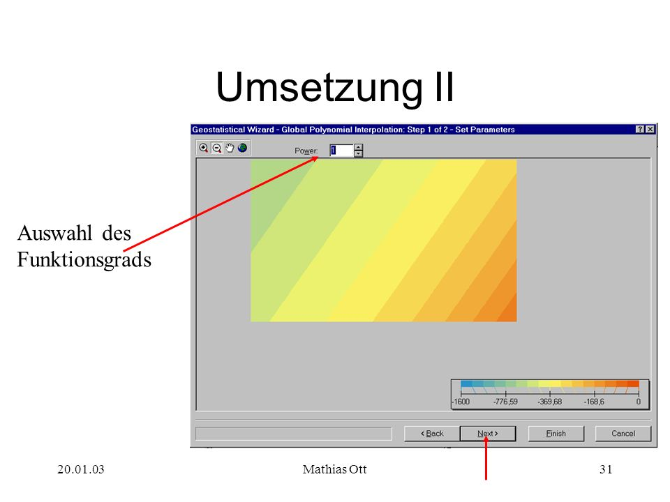 20.01.03Mathias Ott31 Umsetzung II Auswahl des Funktionsgrads