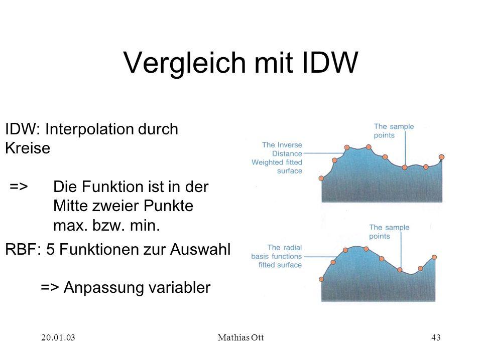 20.01.03Mathias Ott43 Vergleich mit IDW IDW: Interpolation durch Kreise => Die Funktion ist in der Mitte zweier Punkte max. bzw. min. RBF: 5 Funktione