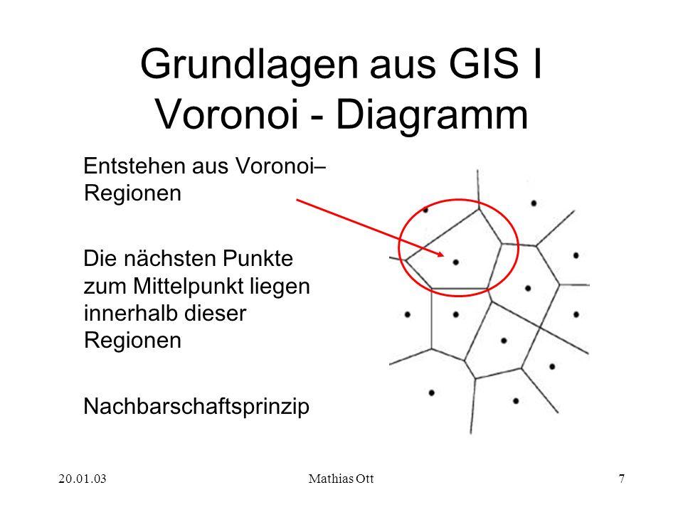 20.01.03Mathias Ott7 Grundlagen aus GIS I Voronoi - Diagramm Entstehen aus Voronoi– Regionen Die nächsten Punkte zum Mittelpunkt liegen innerhalb dies
