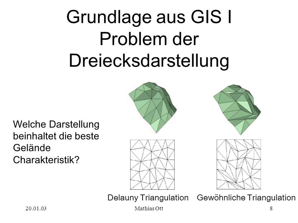 20.01.03Mathias Ott8 Grundlage aus GIS I Problem der Dreiecksdarstellung Welche Darstellung beinhaltet die beste Gelände Charakteristik? Delauny Trian
