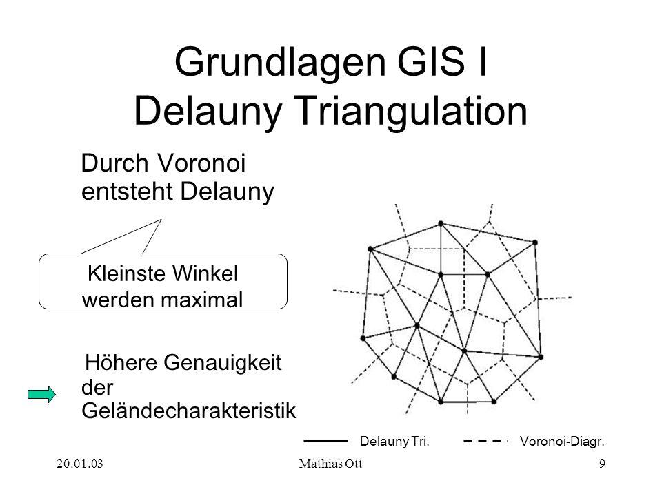 20.01.03Mathias Ott9 Grundlagen GIS I Delauny Triangulation Durch Voronoi entsteht Delauny Höhere Genauigkeit der Geländecharakteristik Delauny Tri.Vo
