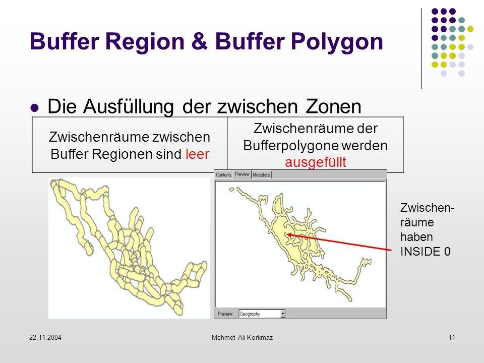 22.11.2004Mehmet Ali Korkmaz11 Buffer Region & Buffer Polygon Die Ausfüllung der zwischen Zonen Zwischenräume zwischen Buffer Regionen sind leer Zwisc