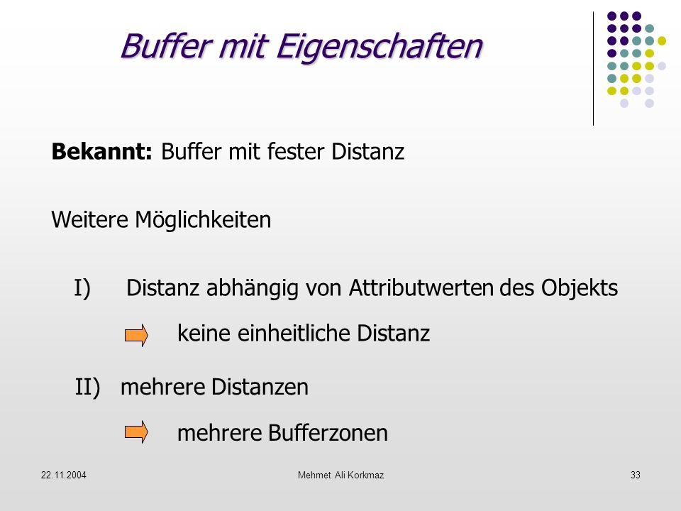 22.11.2004Mehmet Ali Korkmaz33 Buffer mit Eigenschaften Buffer mit Eigenschaften Bekannt: Buffer mit fester Distanz Weitere Möglichkeiten I) Distanz a
