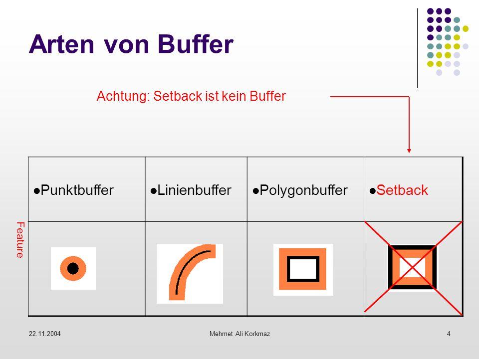 22.11.2004Mehmet Ali Korkmaz4 Arten von Buffer Punktbuffer Linienbuffer Polygonbuffer Setback Feature Achtung: Setback ist kein Buffer
