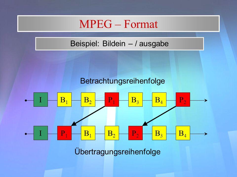 MPEG – Format Beispiel: Bildein – / ausgabe B1B1 IB2B2 P1P1 B3B3 B4B4 P2P2 P1P1 IB1B1 B2B2 P2P2 B3B3 B4B4 Betrachtungsreihenfolge Übertragungsreihenfo