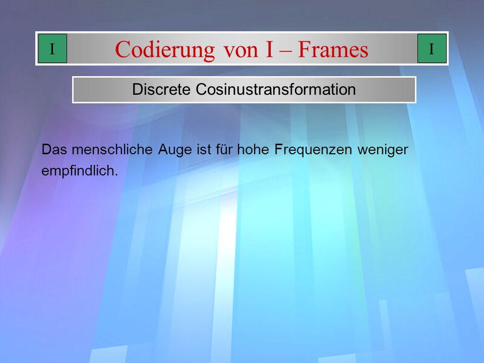 Codierung von I – Frames Das menschliche Auge ist für hohe Frequenzen weniger empfindlich. Discrete Cosinustransformation II