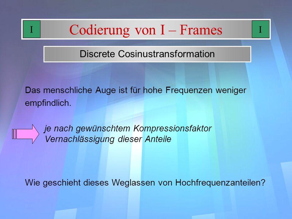 Codierung von I – Frames Das menschliche Auge ist für hohe Frequenzen weniger empfindlich. je nach gewünschtem Kompressionsfaktor Vernachlässigung die