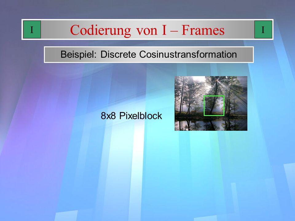 Codierung von I – Frames Beispiel: Discrete Cosinustransformation 8x8 Pixelblock II