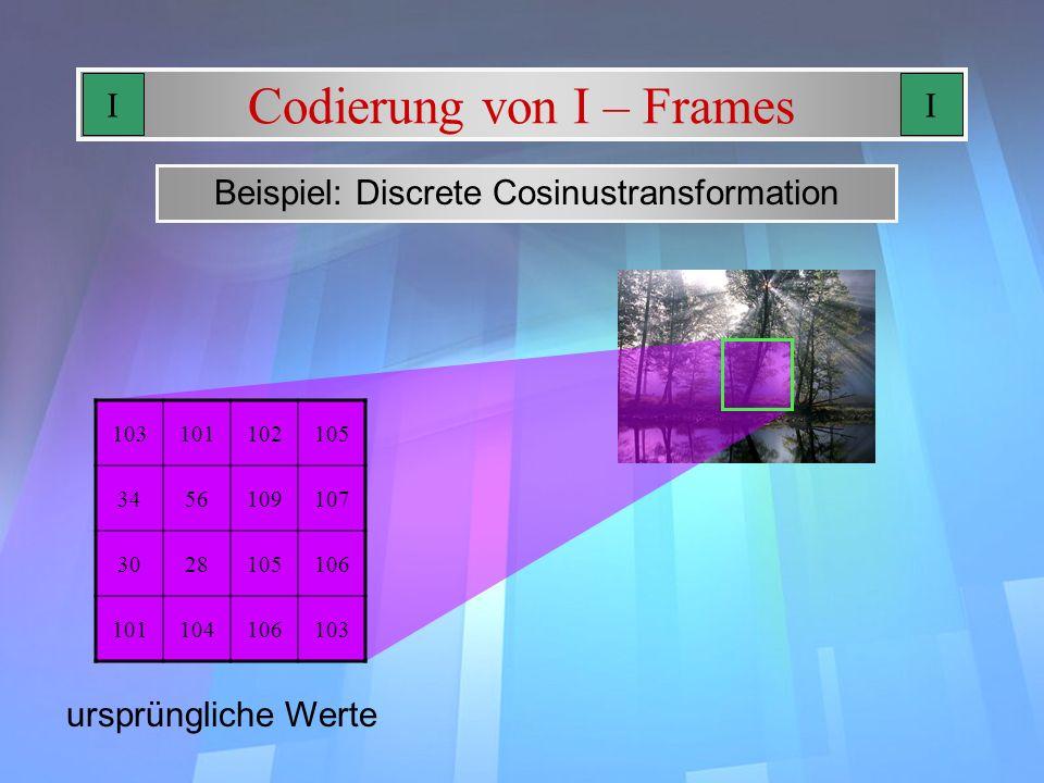 Codierung von I – Frames Beispiel: Discrete Cosinustransformation ursprüngliche Werte 103101102105 3456109107 3028105106 101104106103 II