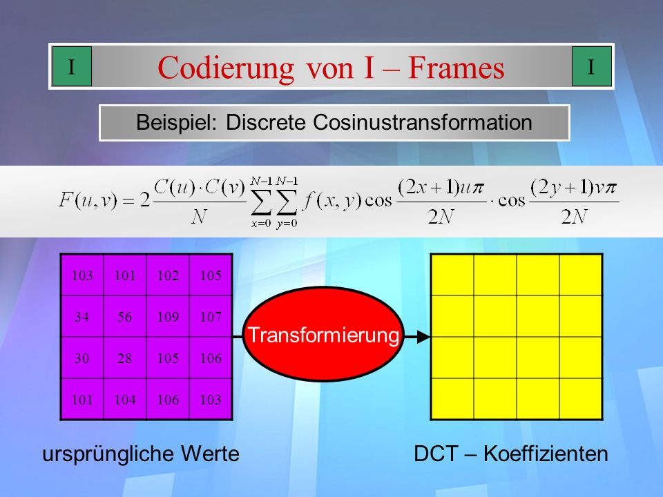 Codierung von I – Frames Beispiel: Discrete Cosinustransformation 103101102105 3456109107 3028105106 101104106103 ursprüngliche Werte Transformierung