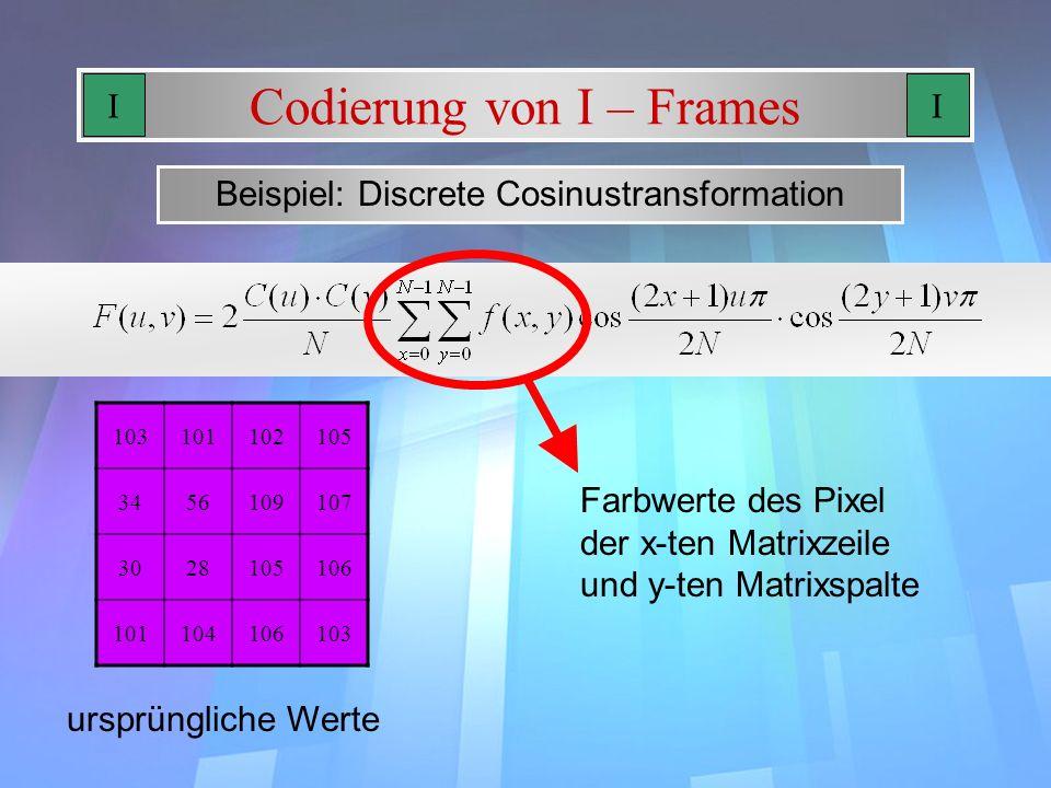 Codierung von I – Frames Beispiel: Discrete Cosinustransformation 103101102105 3456109107 3028105106 101104106103 ursprüngliche Werte II Farbwerte des