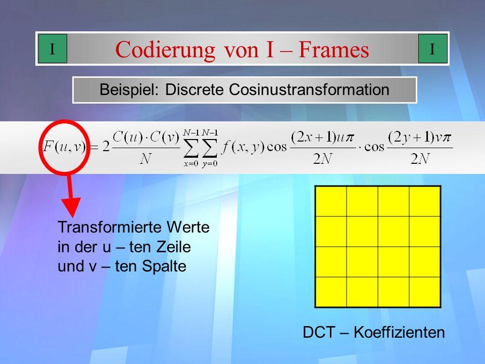 Codierung von I – Frames Beispiel: Discrete Cosinustransformation DCT – Koeffizienten II Transformierte Werte in der u – ten Zeile und v – ten Spalte