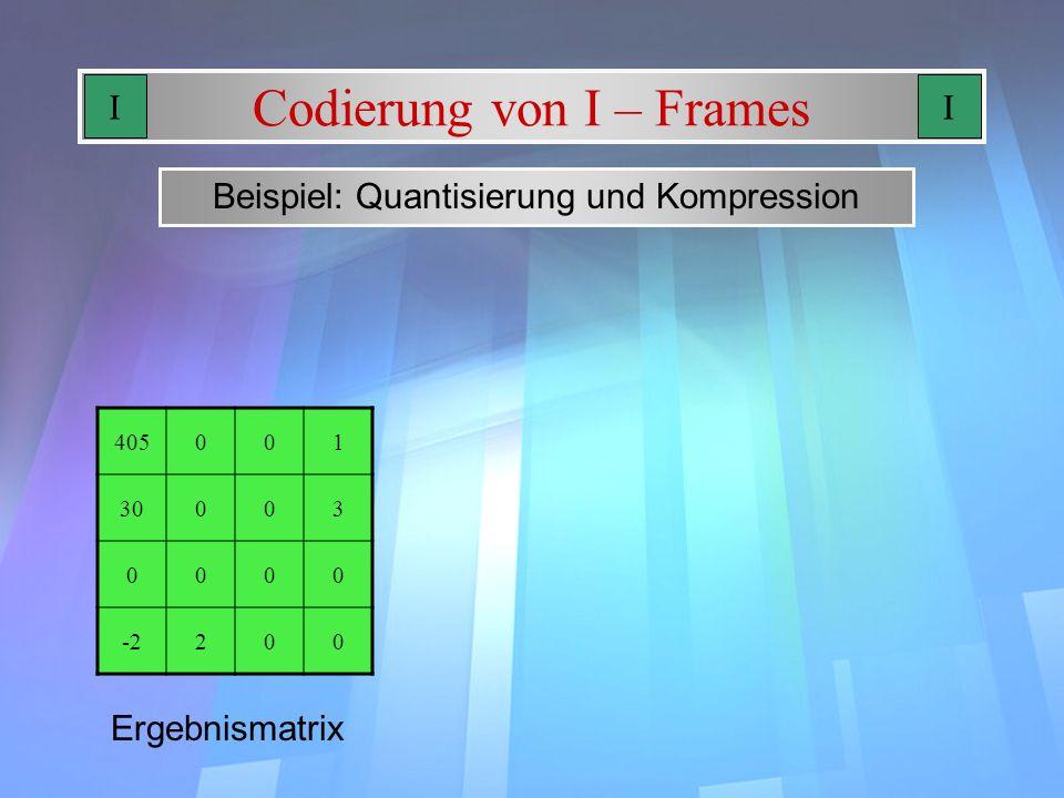 Codierung von I – Frames Beispiel: Quantisierung und Kompression 405001 30003 0000 -2200 Ergebnismatrix II