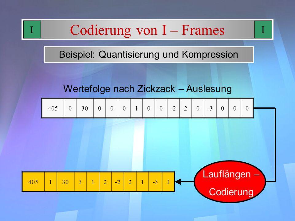 Codierung von I – Frames Beispiel: Quantisierung und Kompression 405030000100-220-3000 Wertefolge nach Zickzack – Auslesung 405130312-221-33 Lauflänge