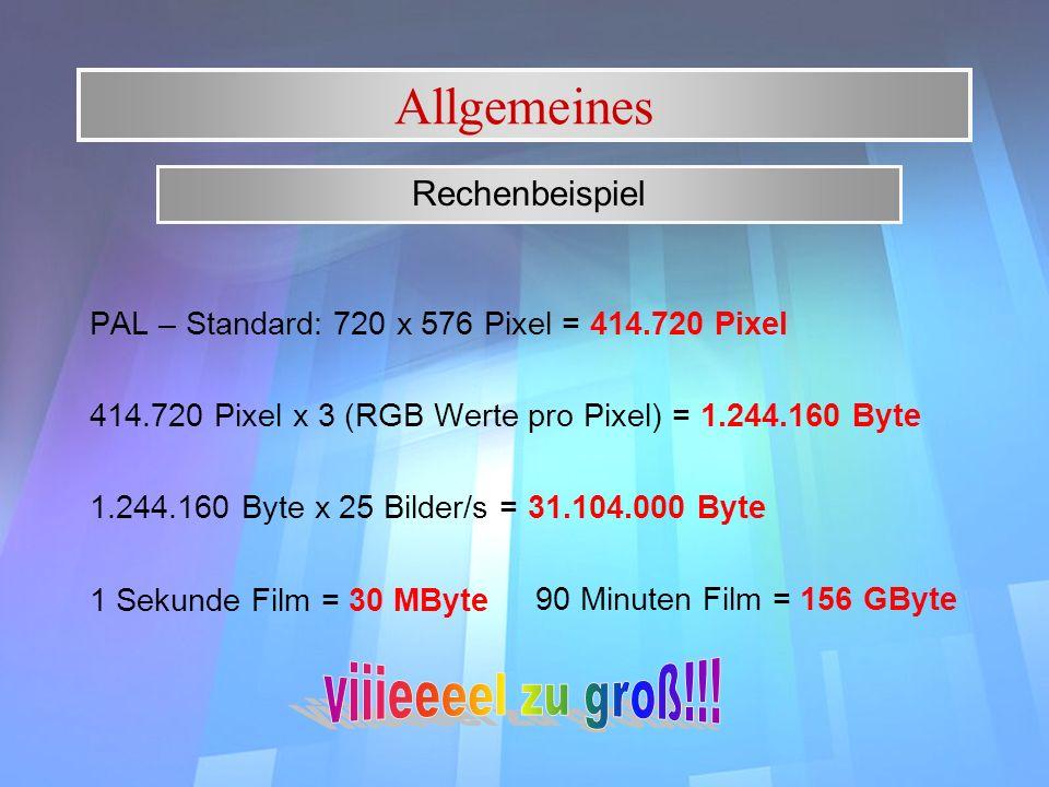 Allgemeines PAL – Standard: 720 x 576 Pixel = 414.720 Pixel 414.720 Pixel x 3 (RGB Werte pro Pixel) = 1.244.160 Byte 1.244.160 Byte x 25 Bilder/s = 31