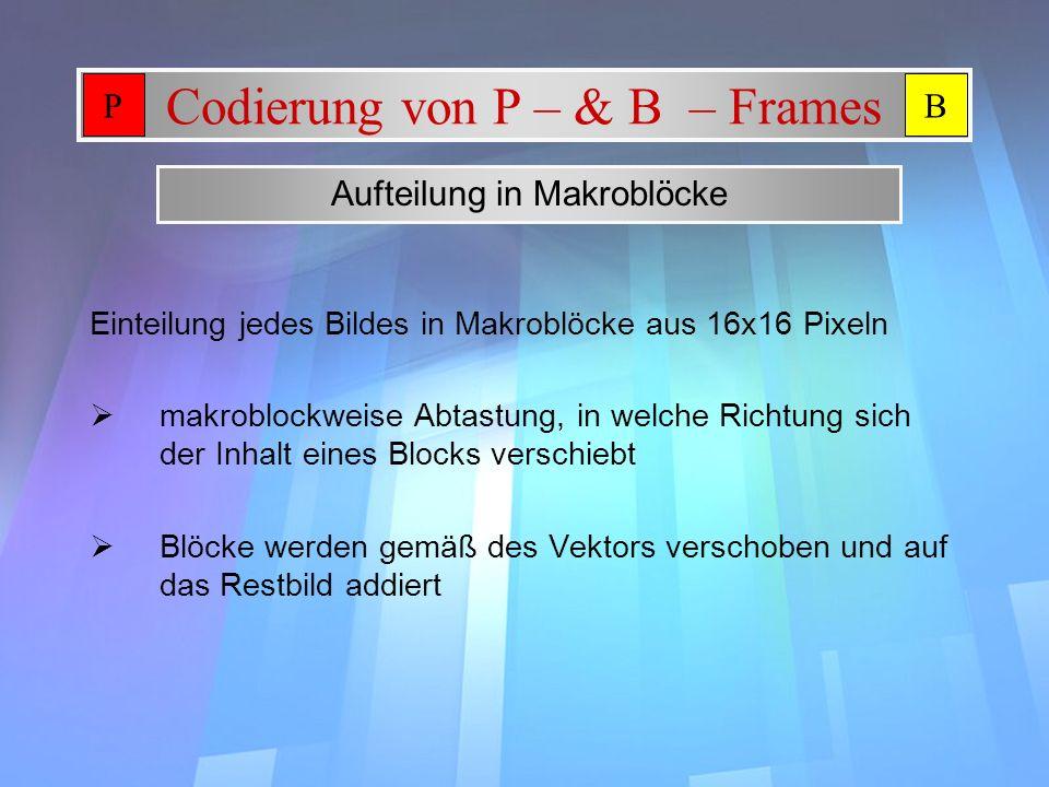 Codierung von P – & B – Frames Einteilung jedes Bildes in Makroblöcke aus 16x16 Pixeln makroblockweise Abtastung, in welche Richtung sich der Inhalt e