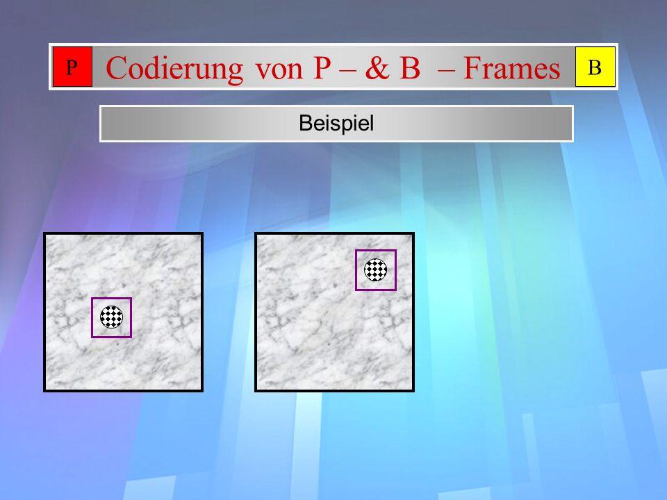 Codierung von P – & B – Frames Beispiel PB