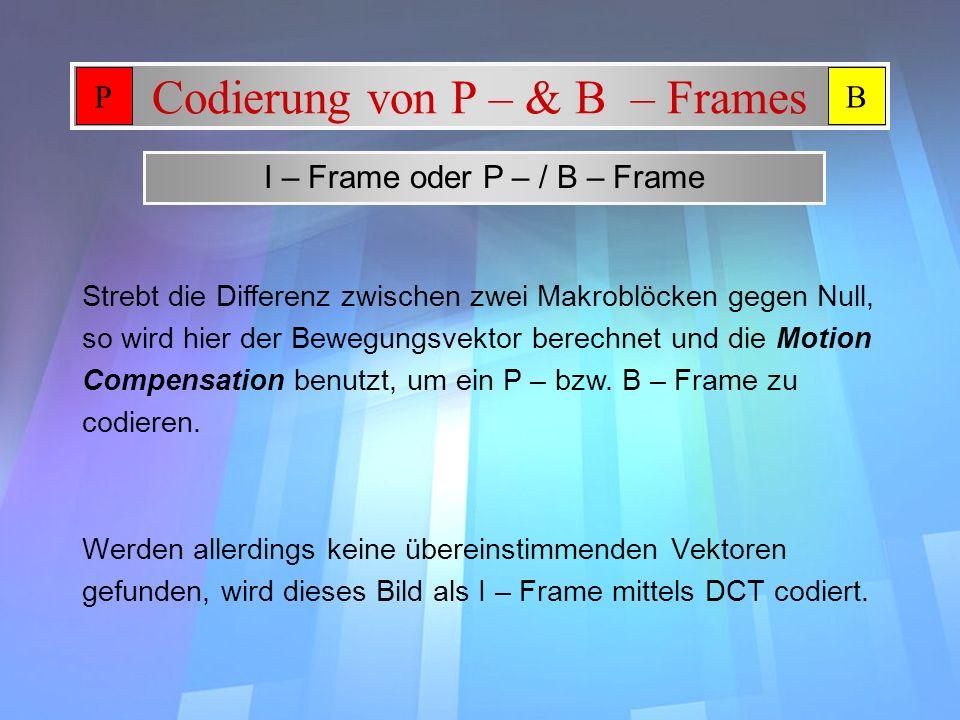 Codierung von P – & B – Frames Werden allerdings keine übereinstimmenden Vektoren gefunden, wird dieses Bild als I – Frame mittels DCT codiert. I – Fr