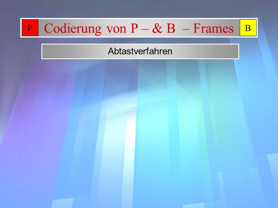 Codierung von P – & B – Frames Abtastverfahren PB