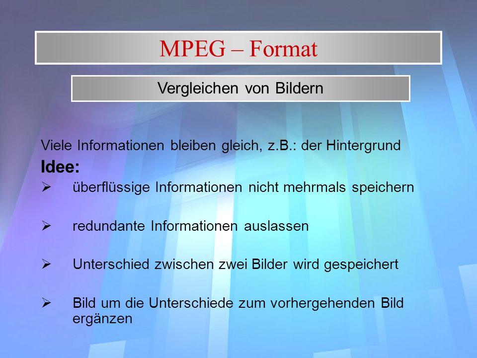 MPEG – Format Viele Informationen bleiben gleich, z.B.: der Hintergrund Idee: überflüssige Informationen nicht mehrmals speichern redundante Informati