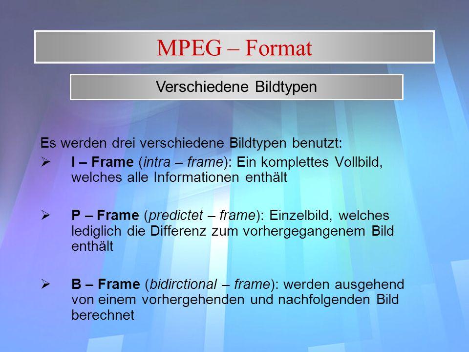 MPEG – Format Es werden drei verschiedene Bildtypen benutzt: I – Frame (intra – frame): Ein komplettes Vollbild, welches alle Informationen enthält P