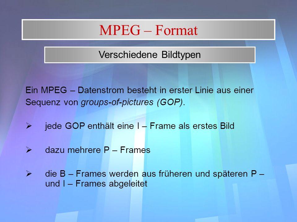 MPEG – Format jede GOP enthält eine I – Frame als erstes Bild dazu mehrere P – Frames die B – Frames werden aus früheren und späteren P – und I – Fram