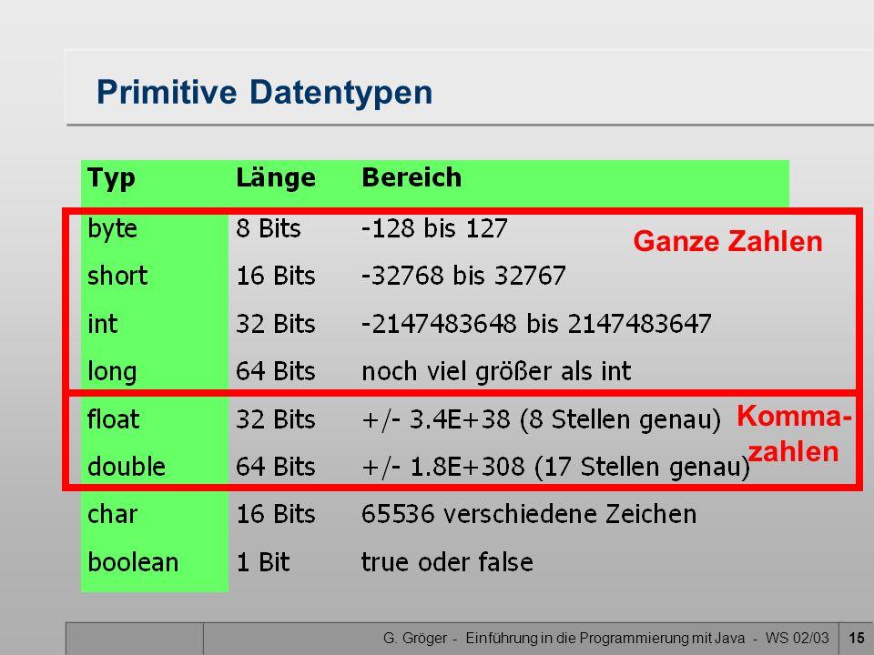 G. Gröger - Einführung in die Programmierung mit Java - WS 02/0315 Primitive Datentypen Ganze Zahlen Komma- zahlen