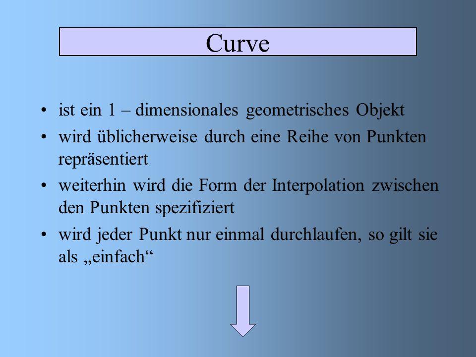 Curve ist ein 1 – dimensionales geometrisches Objekt wird üblicherweise durch eine Reihe von Punkten repräsentiert weiterhin wird die Form der Interpolation zwischen den Punkten spezifiziert wird jeder Punkt nur einmal durchlaufen, so gilt sie als einfach