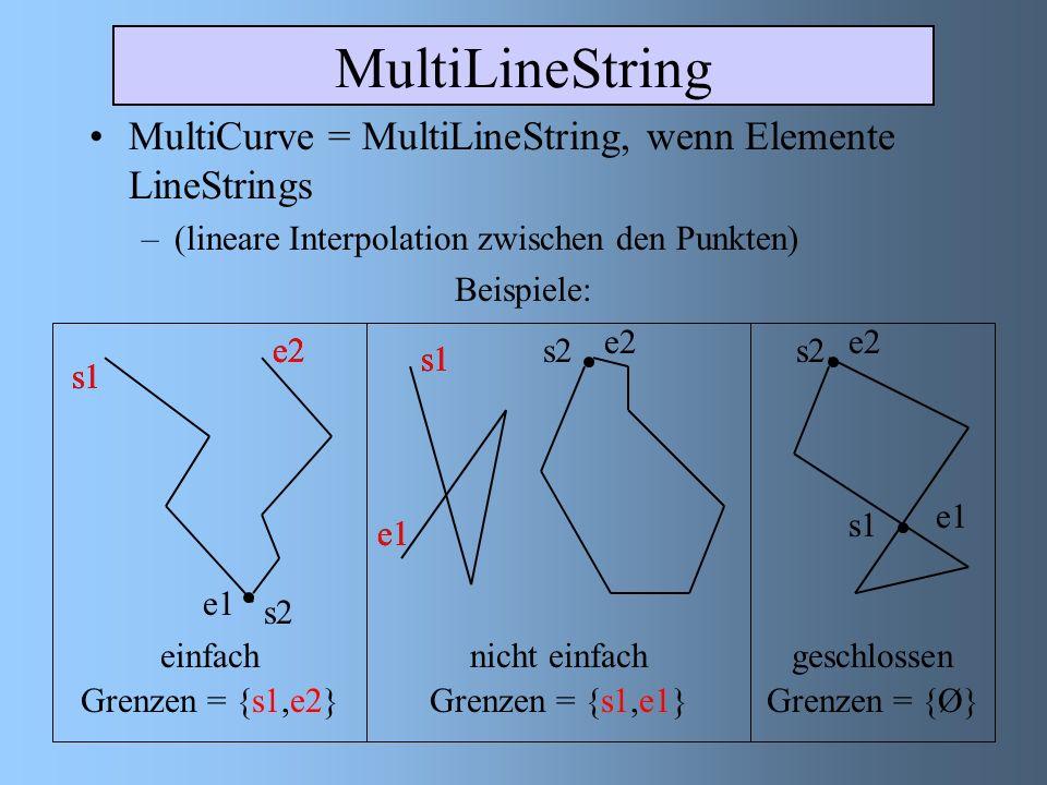 MultiLineString MultiCurve = MultiLineString, wenn Elemente LineStrings –(lineare Interpolation zwischen den Punkten) Beispiele: s1 e1 s2 e2 einfach Grenzen = {s1,e2} s1 e1 s2 e2 nicht einfach Grenzen = {s1,e1} geschlossen Grenzen = {Ø} s1 e2 e1