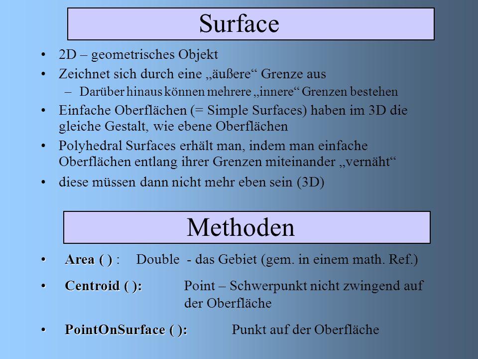 Surface 2D – geometrisches Objekt Zeichnet sich durch eine äußere Grenze aus –Darüber hinaus können mehrere innere Grenzen bestehen Einfache Oberflächen (= Simple Surfaces) haben im 3D die gleiche Gestalt, wie ebene Oberflächen Polyhedral Surfaces erhält man, indem man einfache Oberflächen entlang ihrer Grenzen miteinander vernäht diese müssen dann nicht mehr eben sein (3D) Methoden Area ( )Area ( ) :Double - das Gebiet (gem.