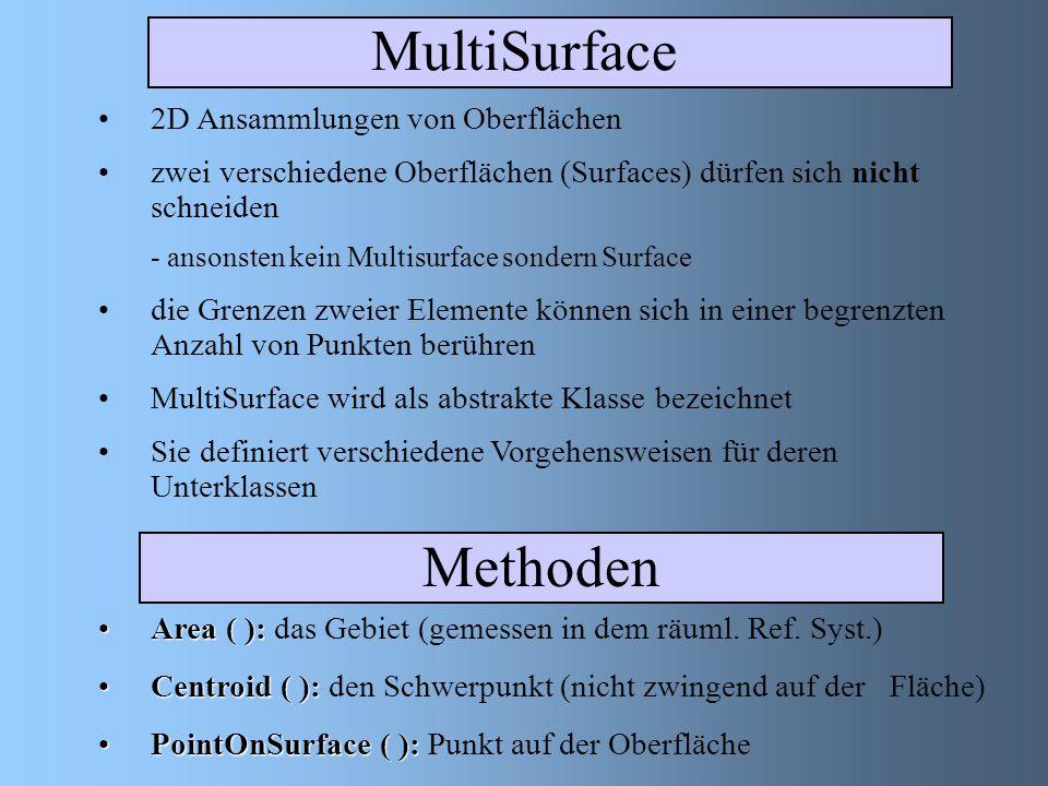 MultiSurface 2D Ansammlungen von Oberflächen zwei verschiedene Oberflächen (Surfaces) dürfen sich nicht schneiden - ansonsten kein Multisurface sondern Surface die Grenzen zweier Elemente können sich in einer begrenzten Anzahl von Punkten berühren MultiSurface wird als abstrakte Klasse bezeichnet Sie definiert verschiedene Vorgehensweisen für deren Unterklassen Methoden Area ( ):Area ( ): das Gebiet (gemessen in dem räuml.