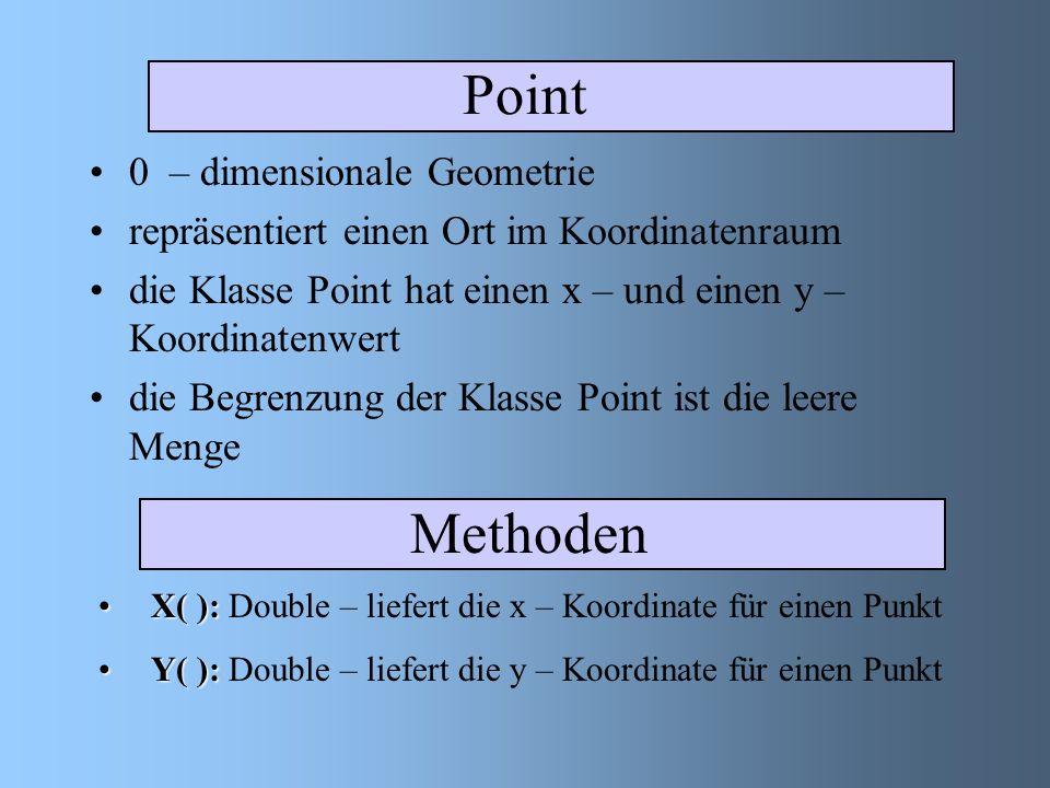 Multipoint Besteht aus einer Ansammlung von Punkten die Punkte sind weder geordnet noch zusammenhängend die Klasse wird als einfach bezeichnet, wenn alle Elemente (=Punkte) unterschiedliche Koordinatenwerte besitzen die Begrenzung dieser Klasse ist die leere Menge