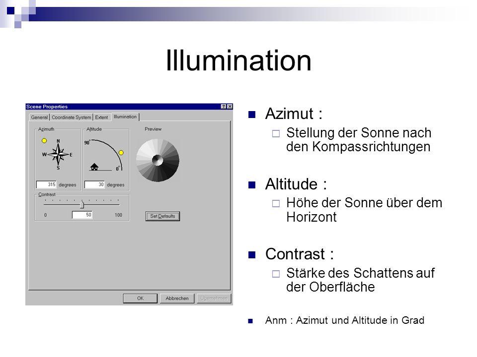 Illumination Azimut : Stellung der Sonne nach den Kompassrichtungen Altitude : Höhe der Sonne über dem Horizont Contrast : Stärke des Schattens auf der Oberfläche Anm : Azimut und Altitude in Grad