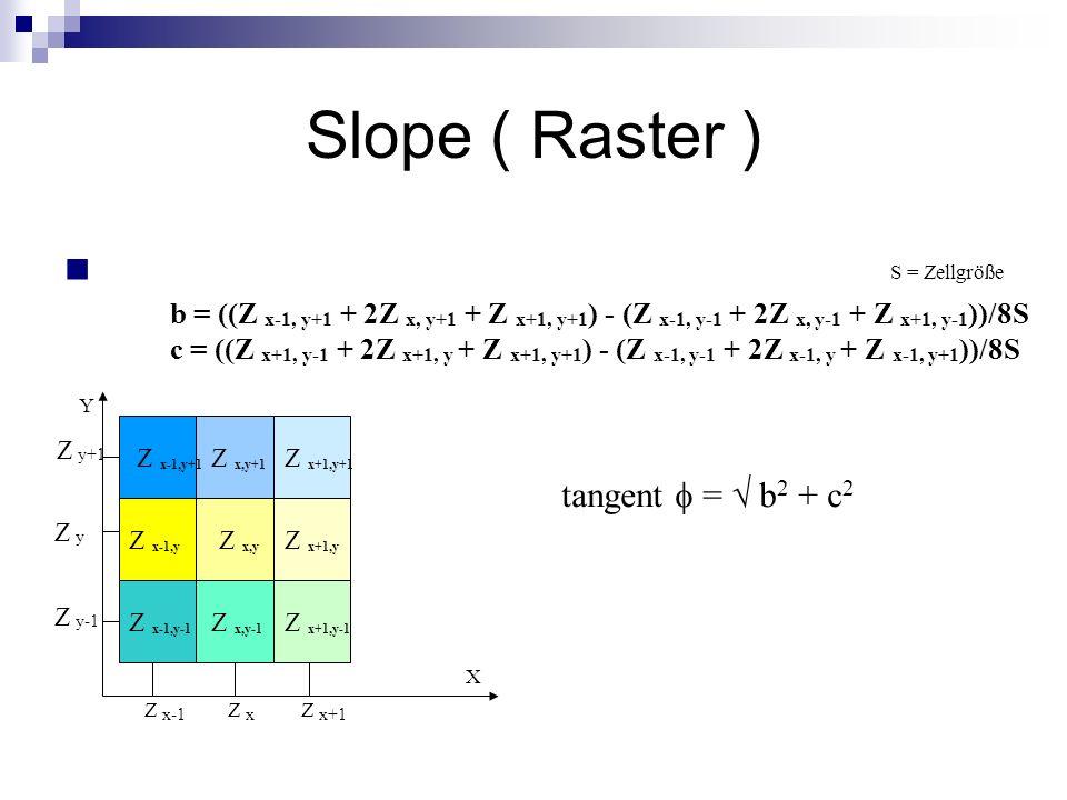 Slope ( Raster ) Z x-1,y+1 Z y+1 X Y Z x-1 Z x Z x+1 Z yZ y Z y-1 Z x+1,y-1 Z x,y-1 Z x+1,y Z x,y Z x-1,y-1 Z x-1,y Z x+1,y+1 Z x,y+1 b = ((Z x-1, y+1 + 2Z x, y+1 + Z x+1, y+1 ) - (Z x-1, y-1 + 2Z x, y-1 + Z x+1, y-1 ))/8S c = ((Z x+1, y-1 + 2Z x+1, y + Z x+1, y+1 ) - (Z x-1, y-1 + 2Z x-1, y + Z x-1, y+1 ))/8S tangent = b 2 + c 2 S = Zellgröße