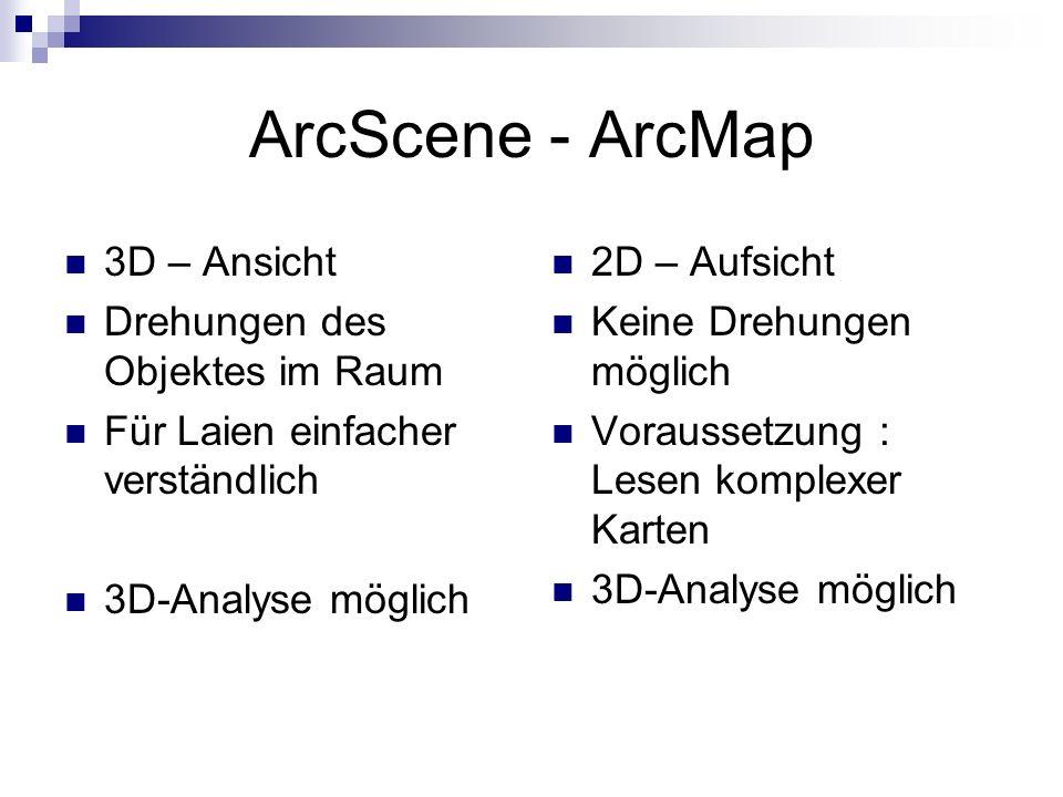 ArcScene - ArcMap 3D – Ansicht Drehungen des Objektes im Raum Für Laien einfacher verständlich 3D-Analyse möglich 2D – Aufsicht Keine Drehungen möglich Voraussetzung : Lesen komplexer Karten 3D-Analyse möglich