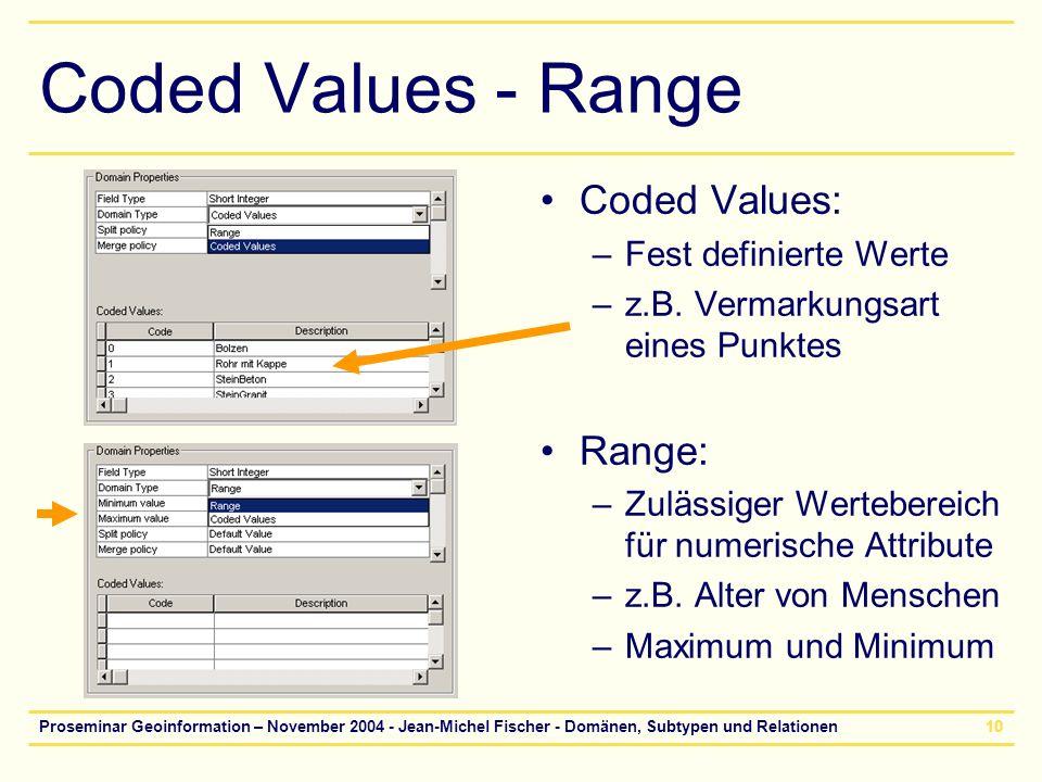 Proseminar Geoinformation – November 2004 - Jean-Michel Fischer - Domänen, Subtypen und Relationen10 Coded Values - Range Coded Values: –Fest definier