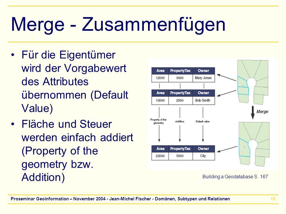 Proseminar Geoinformation – November 2004 - Jean-Michel Fischer - Domänen, Subtypen und Relationen13 Merge - Zusammenfügen Für die Eigentümer wird der