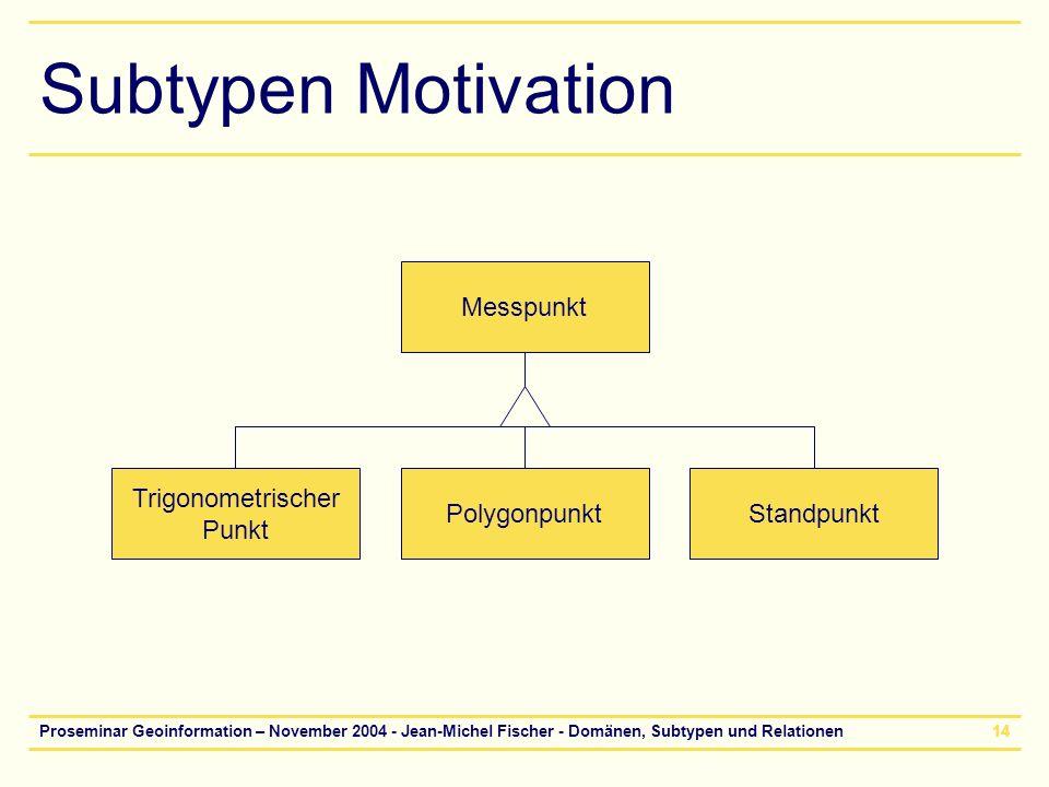 Proseminar Geoinformation – November 2004 - Jean-Michel Fischer - Domänen, Subtypen und Relationen14 Subtypen Motivation Messpunkt Trigonometrischer P