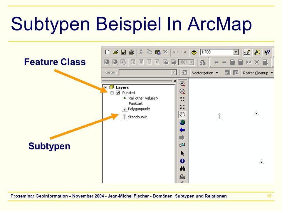 Proseminar Geoinformation – November 2004 - Jean-Michel Fischer - Domänen, Subtypen und Relationen15 Subtypen Beispiel In ArcMap Feature Class Subtype