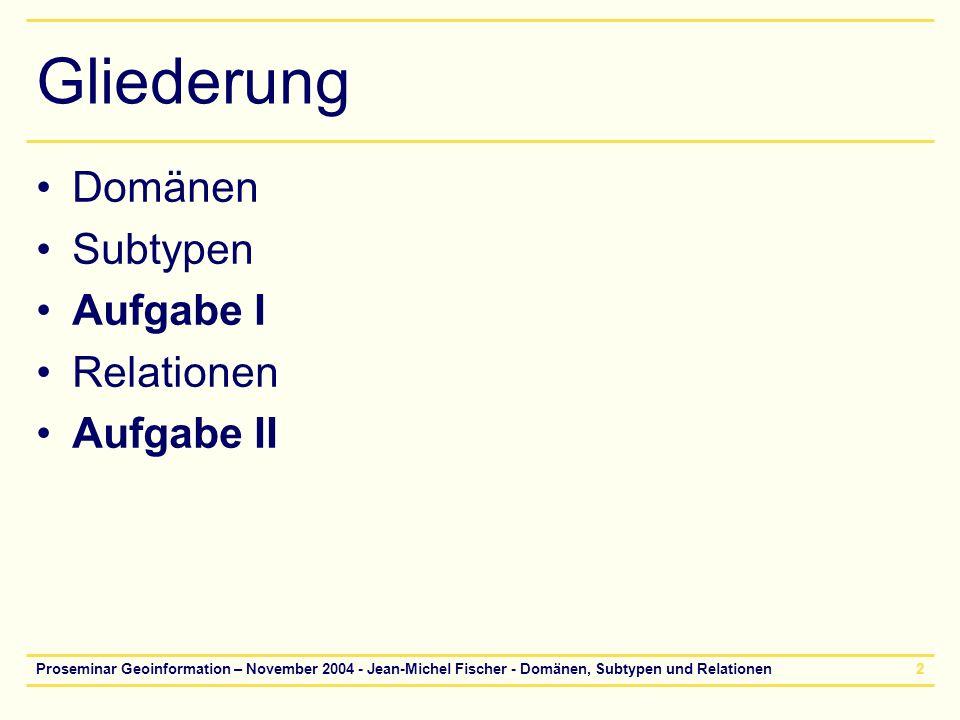 Proseminar Geoinformation – November 2004 - Jean-Michel Fischer - Domänen, Subtypen und Relationen23 Relationen Motivation Verknüpfung zwischen Tabellen Beispiel: Bäume gehören zum Wald.