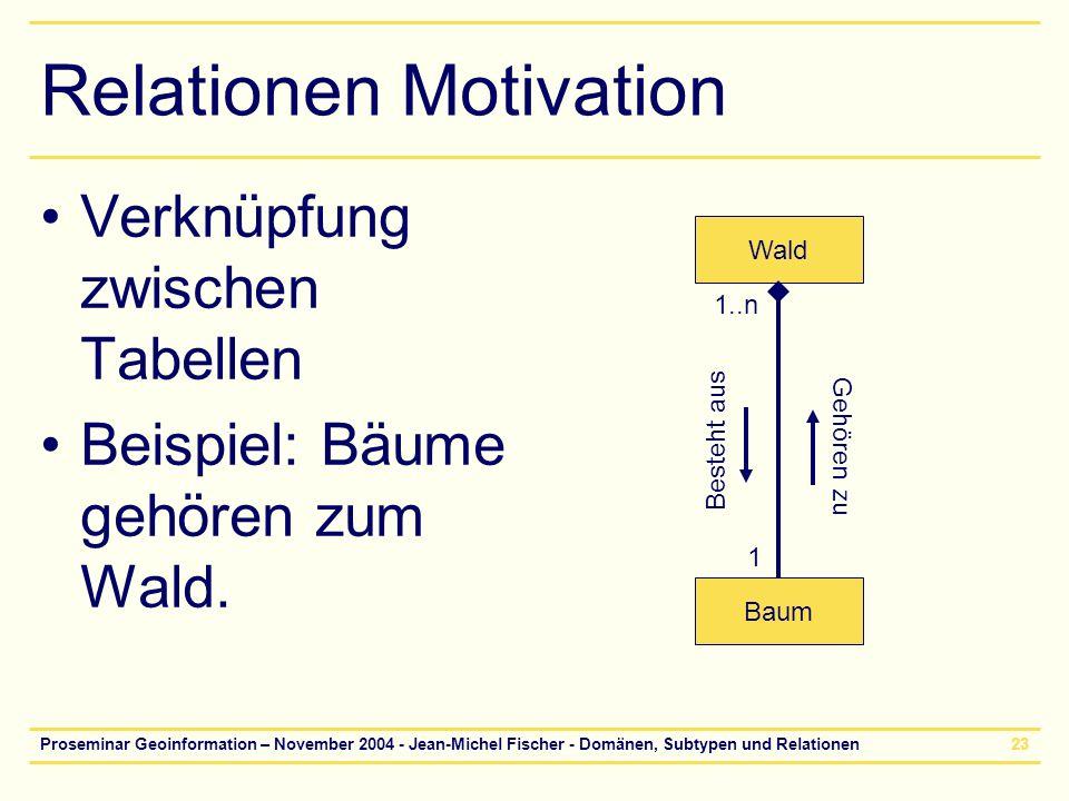 Proseminar Geoinformation – November 2004 - Jean-Michel Fischer - Domänen, Subtypen und Relationen23 Relationen Motivation Verknüpfung zwischen Tabell