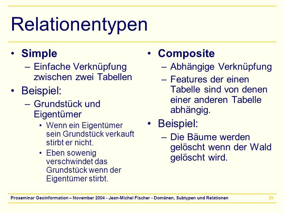 Proseminar Geoinformation – November 2004 - Jean-Michel Fischer - Domänen, Subtypen und Relationen26 Relationentypen Simple –Einfache Verknüpfung zwis
