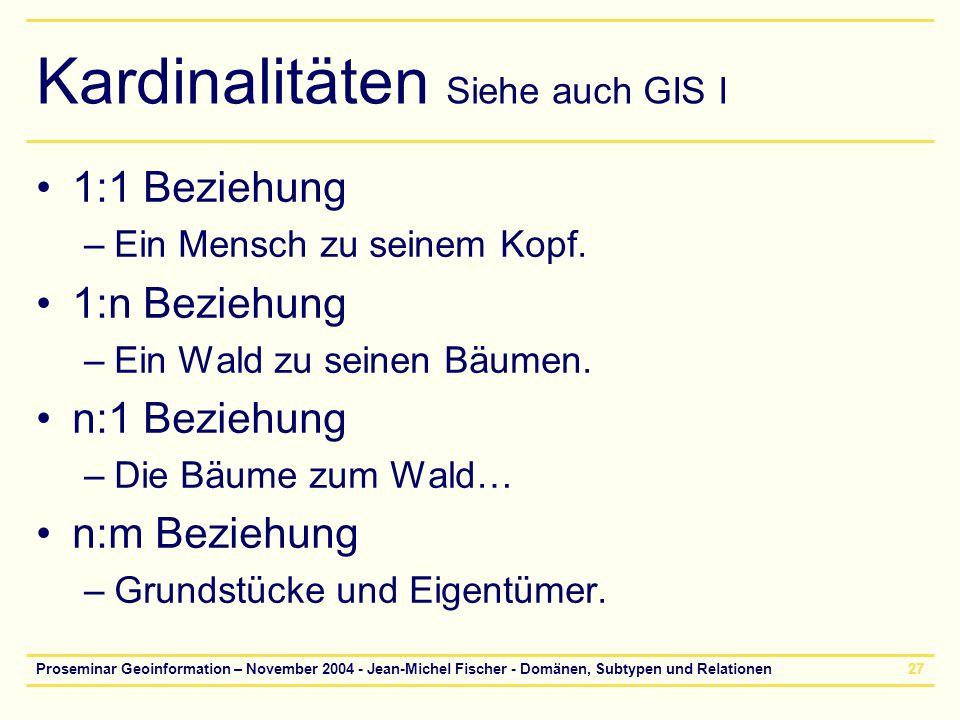 Proseminar Geoinformation – November 2004 - Jean-Michel Fischer - Domänen, Subtypen und Relationen27 Kardinalitäten Siehe auch GIS I 1:1 Beziehung –Ei