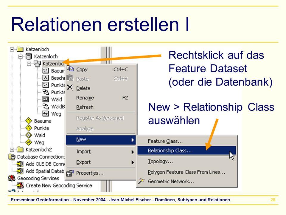 Proseminar Geoinformation – November 2004 - Jean-Michel Fischer - Domänen, Subtypen und Relationen28 Relationen erstellen I Rechtsklick auf das Featur