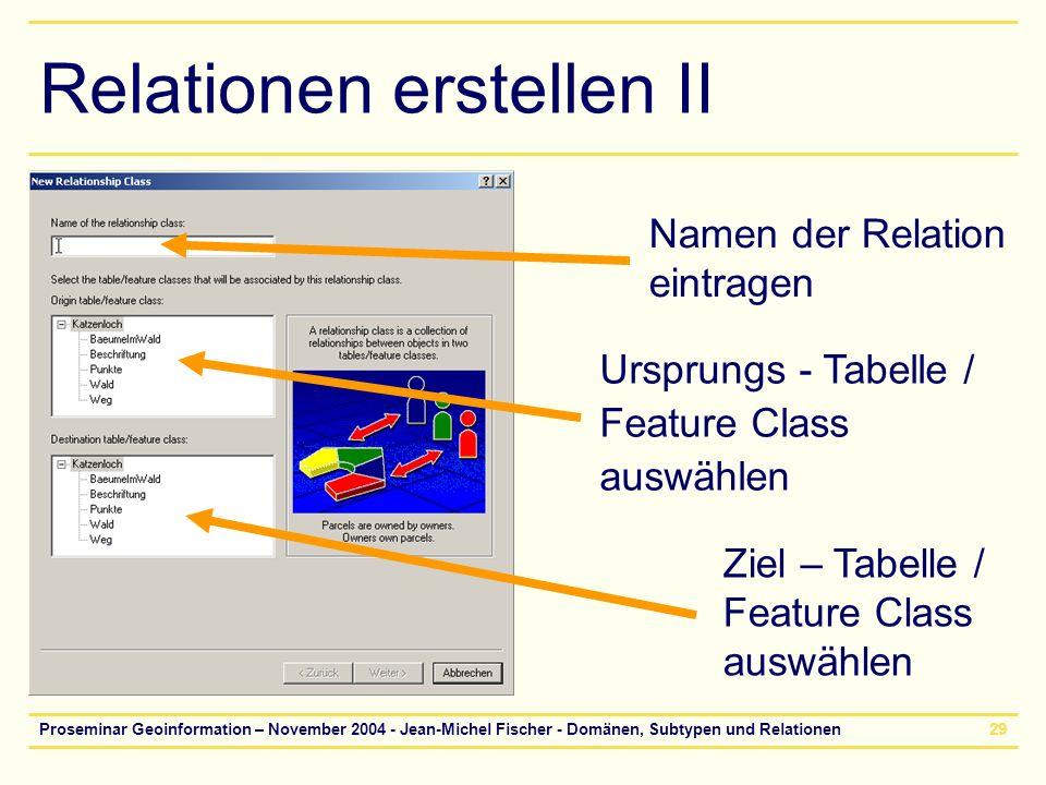 Proseminar Geoinformation – November 2004 - Jean-Michel Fischer - Domänen, Subtypen und Relationen29 Relationen erstellen II Ursprungs - Tabelle / Fea