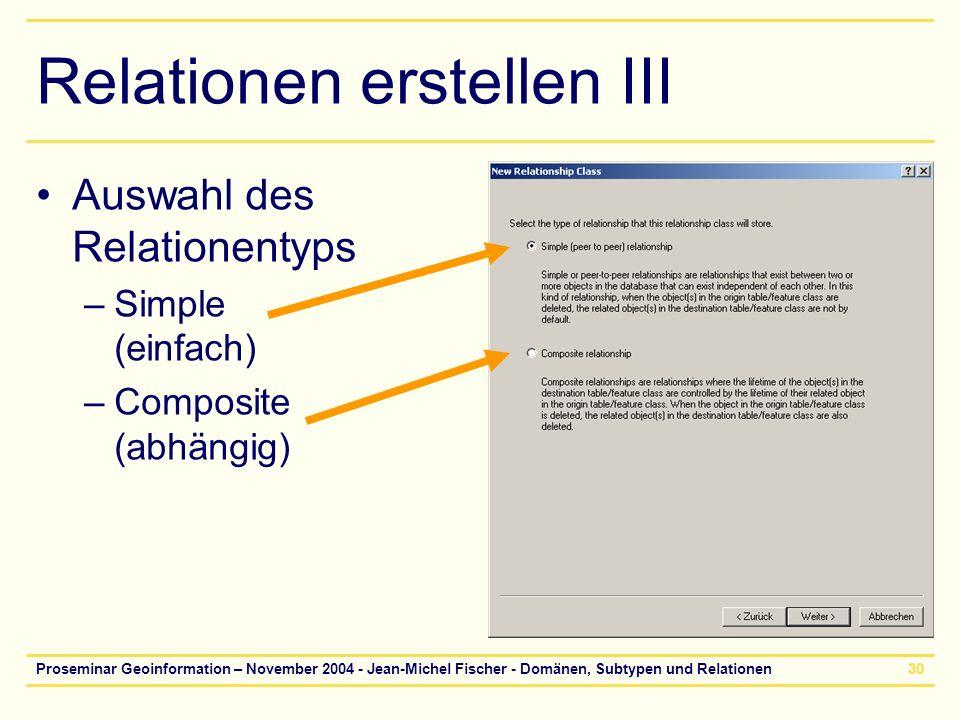 Proseminar Geoinformation – November 2004 - Jean-Michel Fischer - Domänen, Subtypen und Relationen30 Relationen erstellen III Auswahl des Relationenty