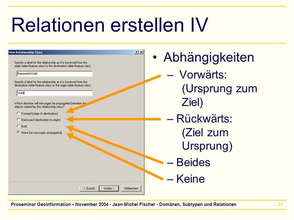 Proseminar Geoinformation – November 2004 - Jean-Michel Fischer - Domänen, Subtypen und Relationen31 Relationen erstellen IV Abhängigkeiten – Vorwärts