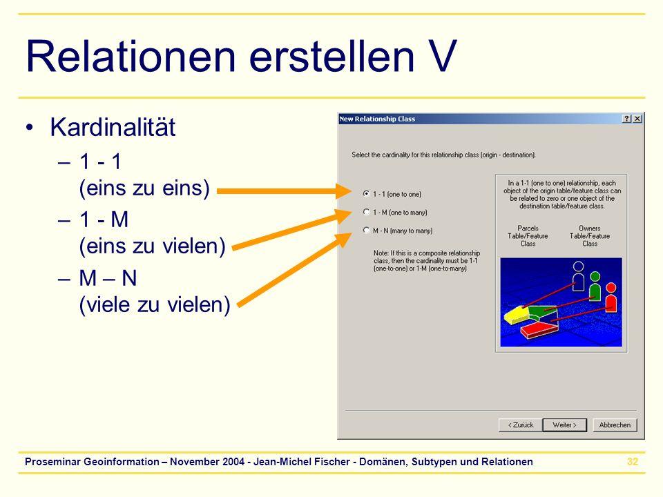 Proseminar Geoinformation – November 2004 - Jean-Michel Fischer - Domänen, Subtypen und Relationen32 Relationen erstellen V Kardinalität –1 - 1 (eins